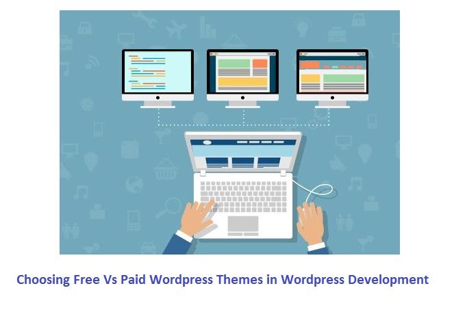 Wordpress Themes in WordPress Development