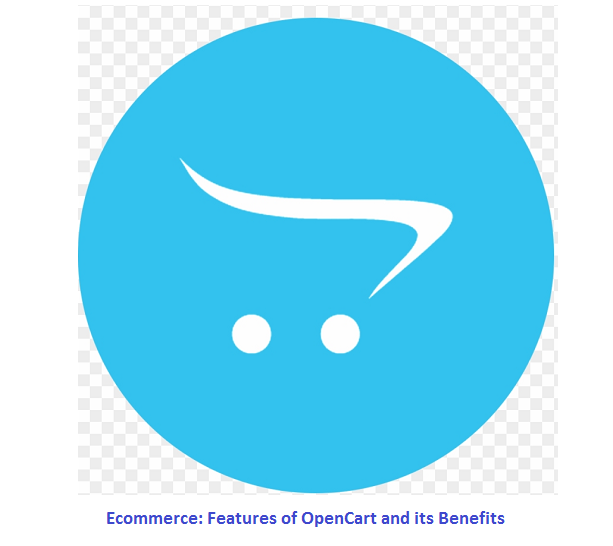 Features of OpenCart and its Benefits